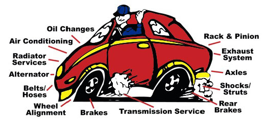 how to keep your car maintained